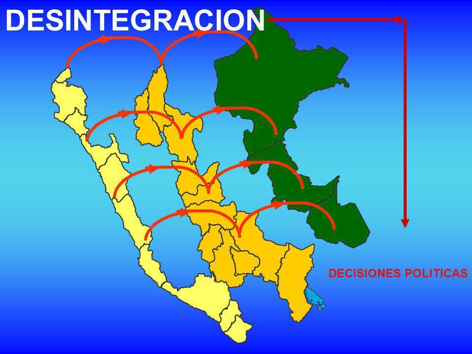 DESINTEGRACION DECISIONES POLITICAS