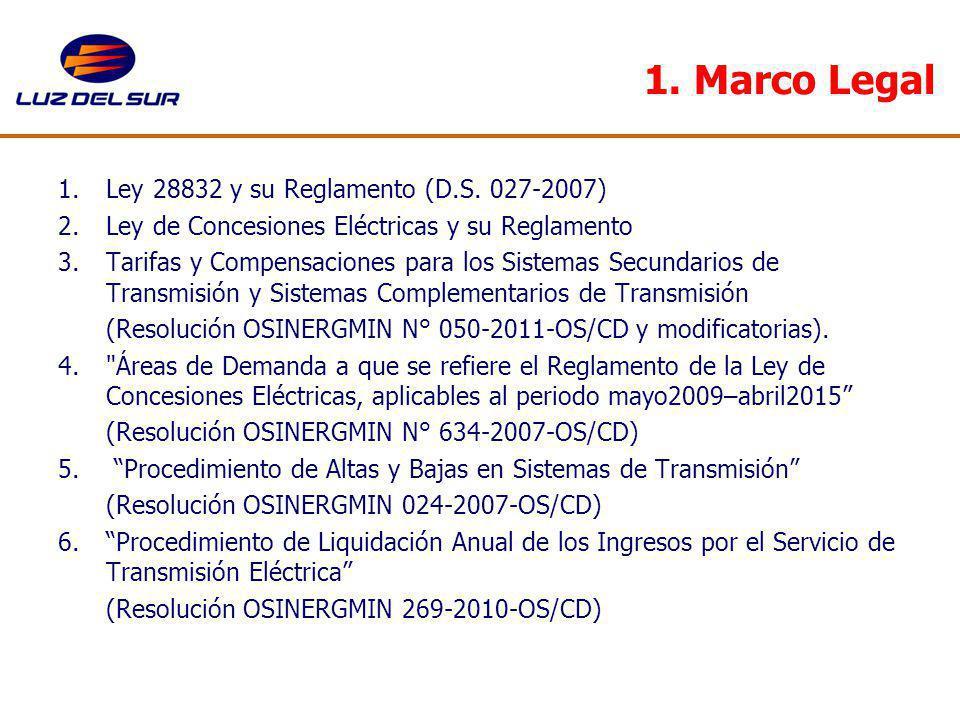 1. Marco Legal Ley 28832 y su Reglamento (D.S. 027-2007)