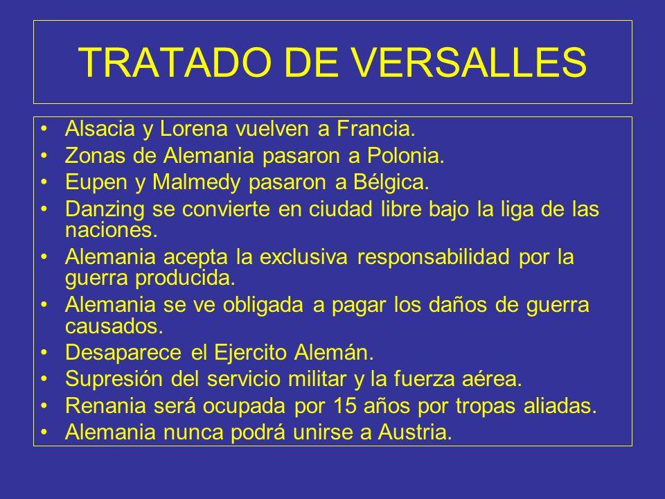 TRATADO DE VERSALLES Alsacia y Lorena vuelven a Francia.
