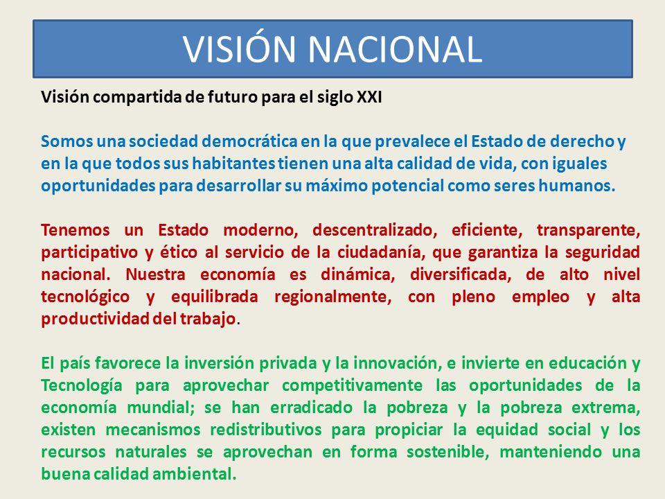 VISIÓN NACIONAL Visión compartida de futuro para el siglo XXI