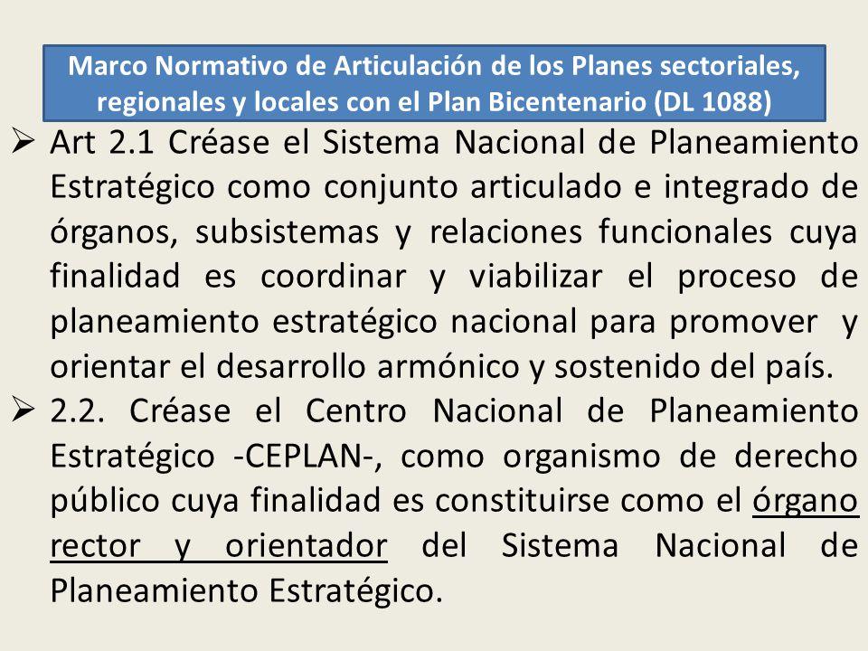 Marco Normativo de Articulación de los Planes sectoriales, regionales y locales con el Plan Bicentenario (DL 1088)