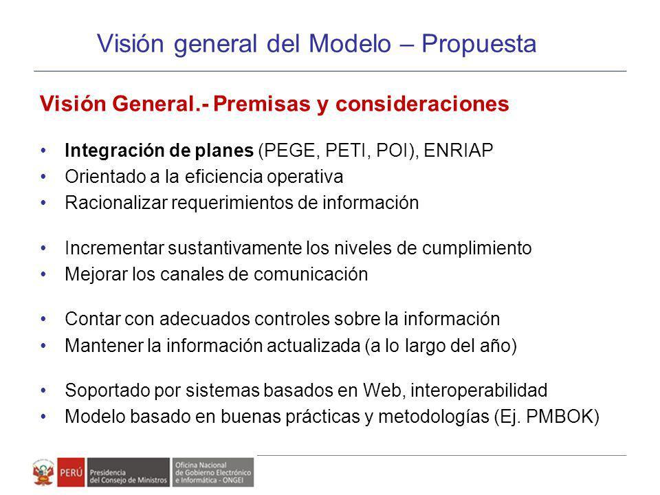 Visión general del Modelo – Propuesta