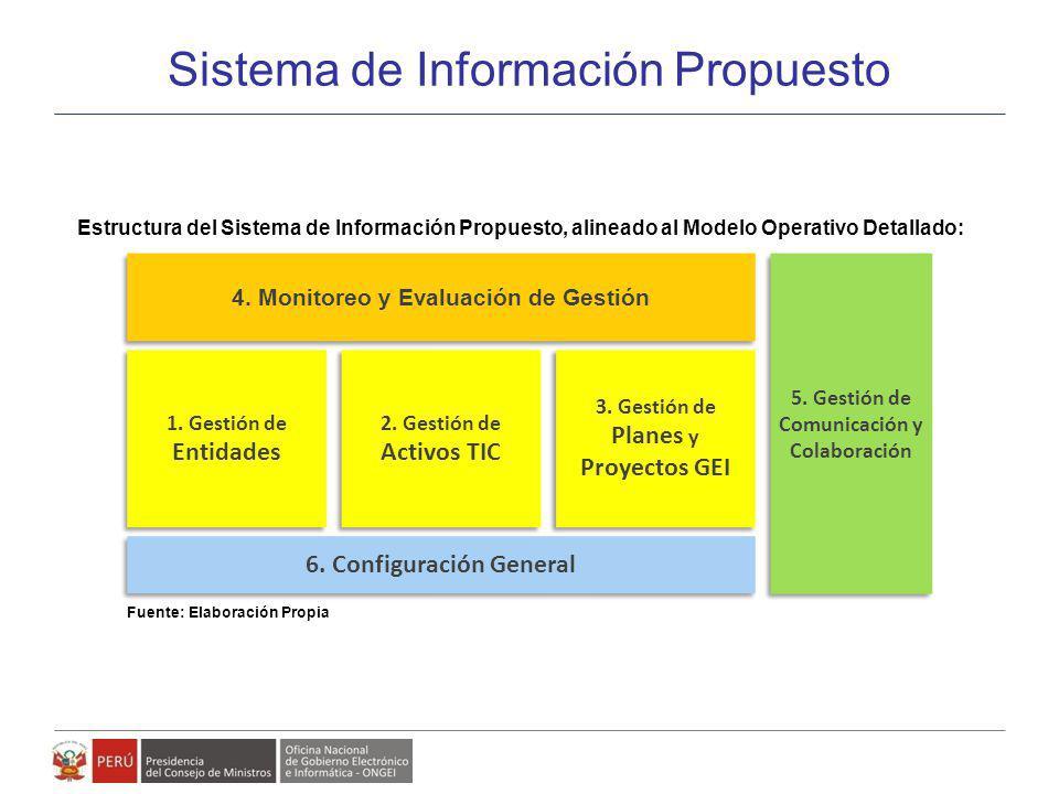 Sistema de Información Propuesto