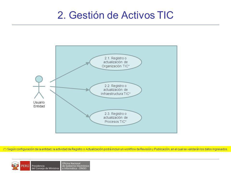 2. Gestión de Activos TIC 2.1. Registro o actualización de Organización TIC* 2.2. Registro o actualización de Infraestructura TIC*