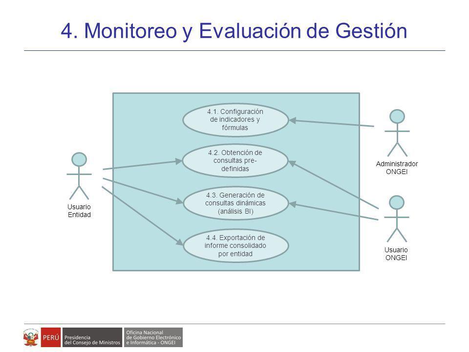4. Monitoreo y Evaluación de Gestión