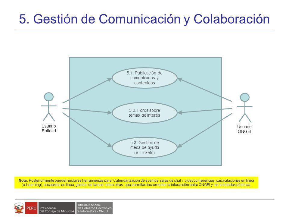 5. Gestión de Comunicación y Colaboración