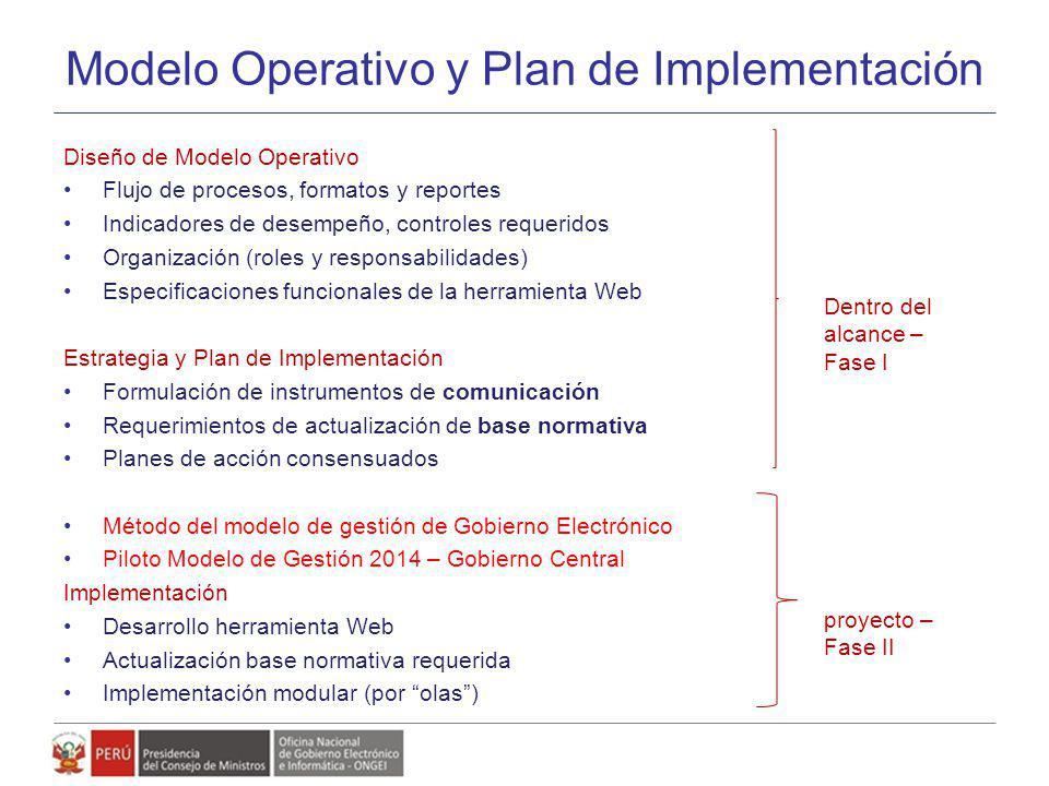 Modelo Operativo y Plan de Implementación