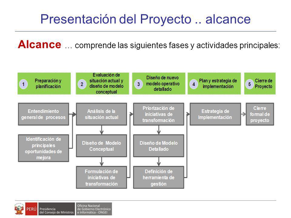Presentación del Proyecto .. alcance