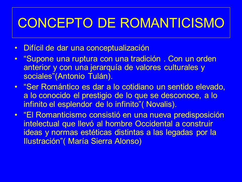 CONCEPTO DE ROMANTICISMO
