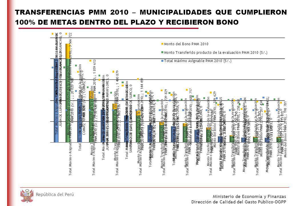 TRANSFERENCIAS PMM 2010 – MUNICIPALIDADES QUE CUMPLIERON 100% METAS HASTA SETIEMBRE Y RECIBIERON BONO
