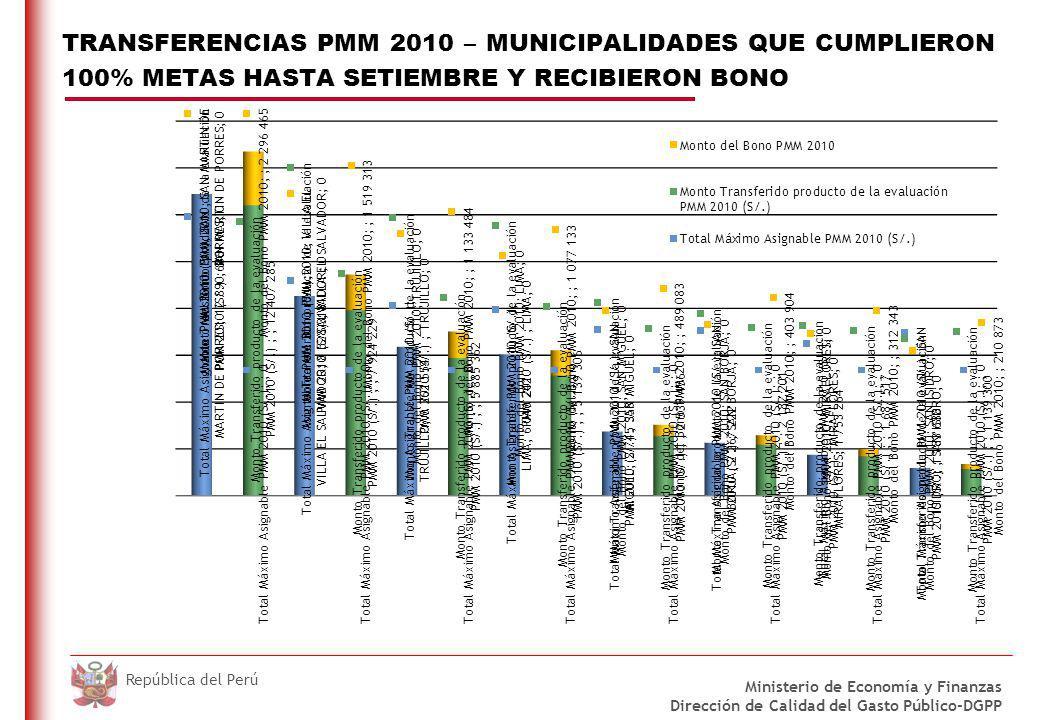 TRANSFERENCIAS DEL PMM 2010 – MUNICIPALIDADES QUE NO CUMPLIERON 100% DE LAS METAS