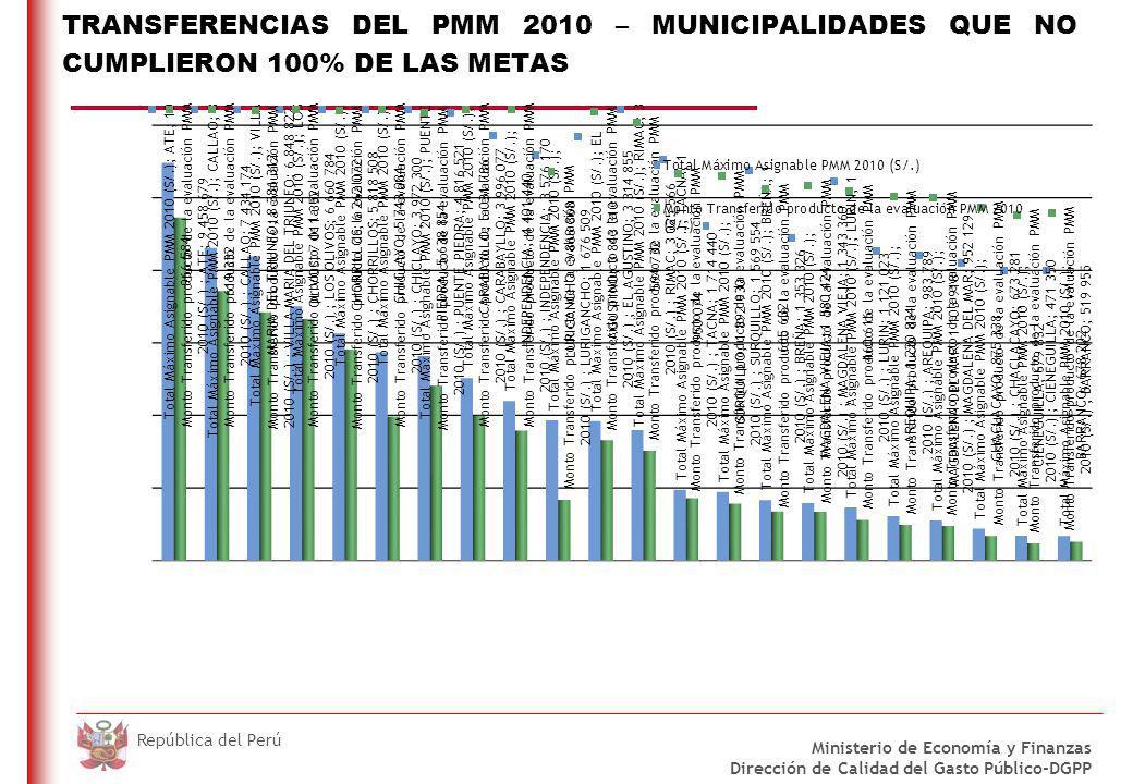 EVALUACIÓN DE LAS METAS 2010 DEL PLAN DE INCENTIVOS A LA MEJORA DE LA GESTION MUNICIPAL