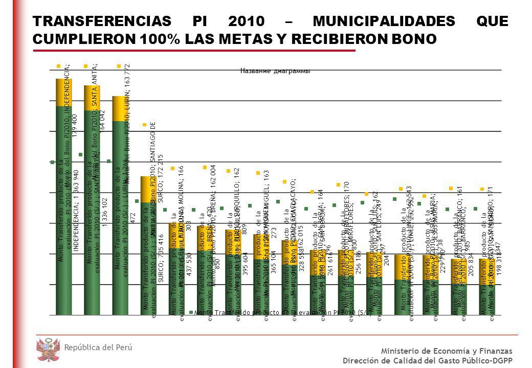 TRANSFERENCIAS DEL PI 2010 – MUNICIPALIDADES QUE NO CUMPLIERON LA TOTALIDAD DE LAS METAS