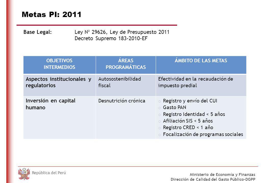 Metas PMM: 2011 Base Legal: Ley Nº 29626, Ley de Presupuesto 2011