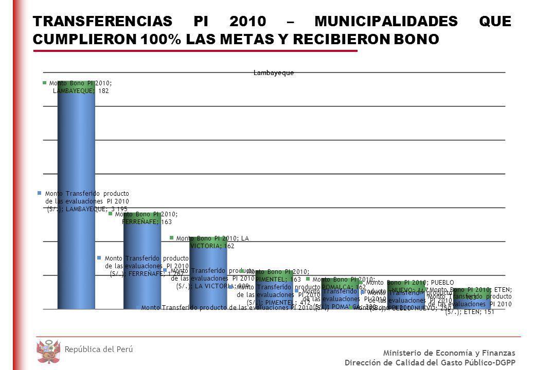 TRANSFERENCIAS PI 2010 – MUNICIPALIDADES QUE CUMPLIERON 100% LAS METAS Y RECIBIERON BONO