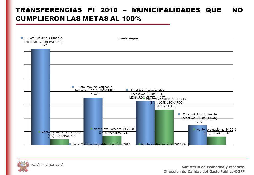 TRANSFERENCIAS PI 2010 – MUNICIPALIDADES QUE NO CUMPLIERON LAS METAS AL 100%