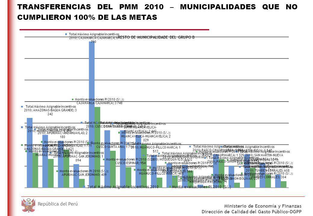 EVALUACIÓN DE LAS METAS 2010 DEL PROGRAMA DE MODERNIZACIÓN MUNICIPAL