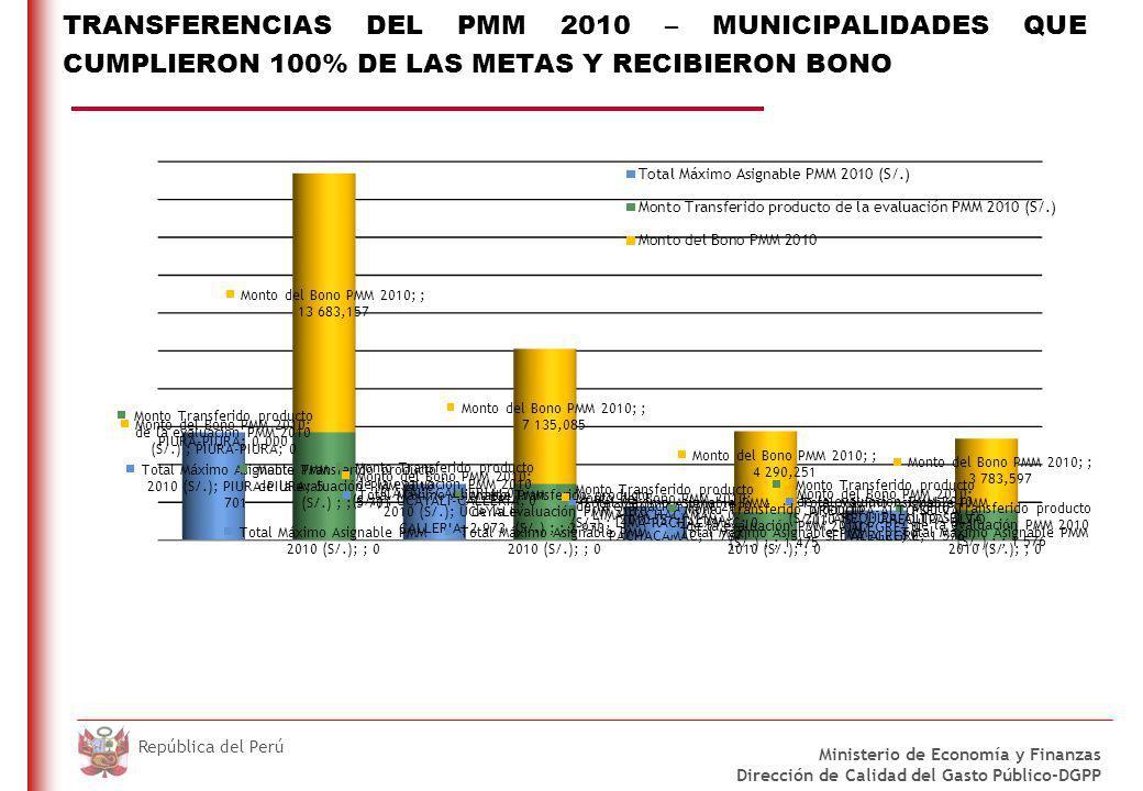 TRANSFERENCIAS PMM 2010 – MUNICIPALIDADES QUE CUMPLIERON 100% METAS Y RECIBIERON BONO