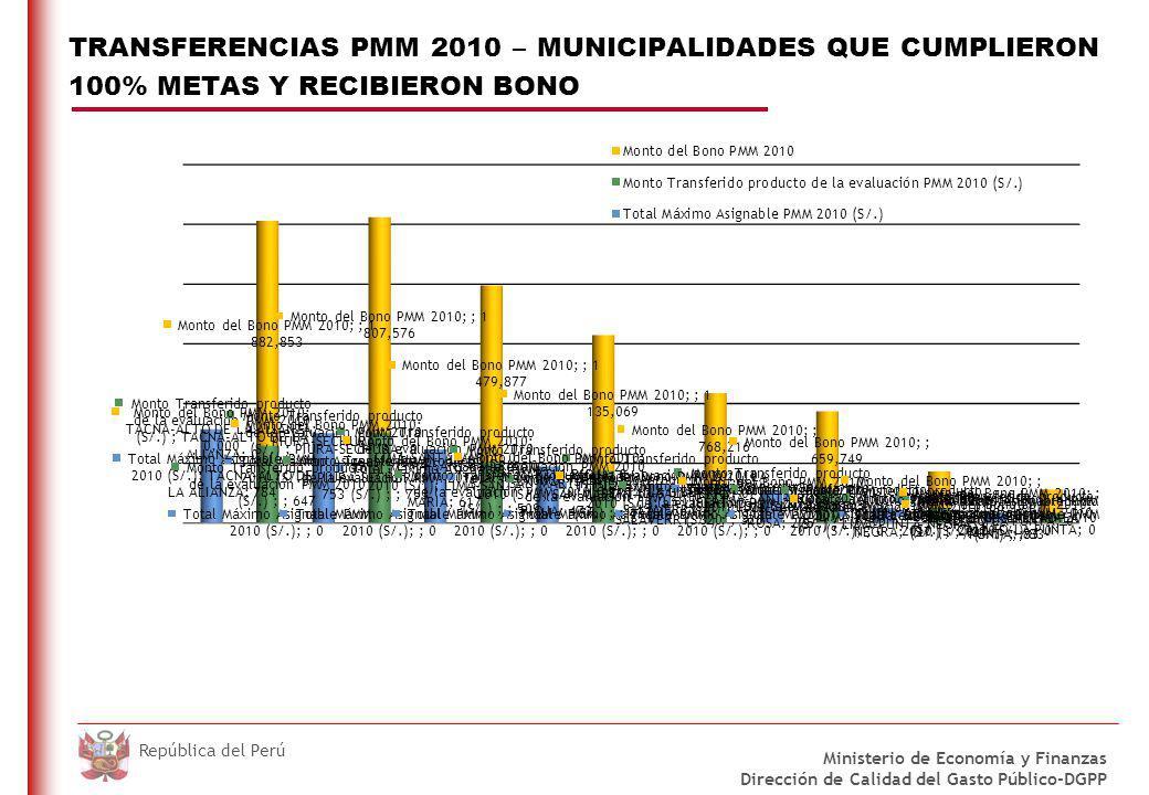 TRANSFERENCIAS DEL PMM 2010 – MUNICIPALIDADES QUE CUMPLIERON 100% DE LAS METAS Y RECIBIERON BONO