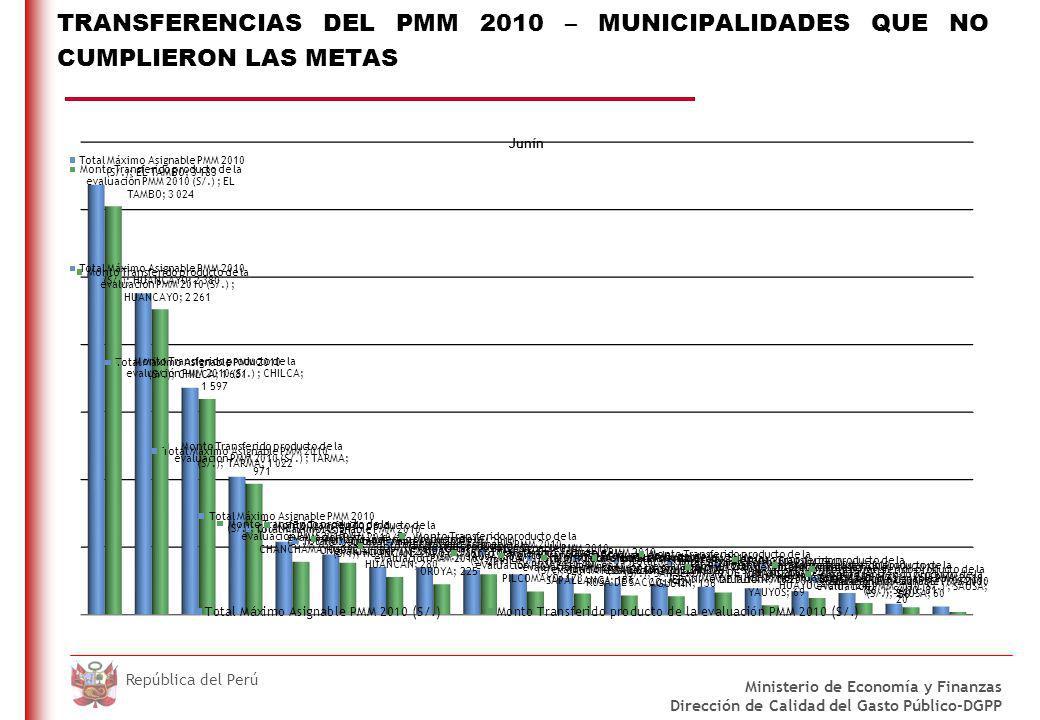 TRANSFERENCIAS DEL PMM 2010 – MUNICIPALIDADES QUE NO CUMPLIERON LAS METAS