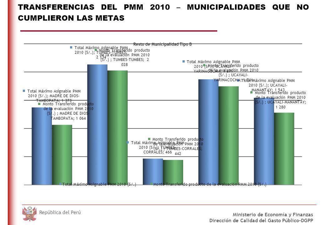 METAS 2011 DEL PLAN DE INCENTIVOS A LA MEJORA DE LA GESTION MUNICIPAL PARA MUNICIPALIDADES DE CIUDADES PRINCIPALES TIPO B