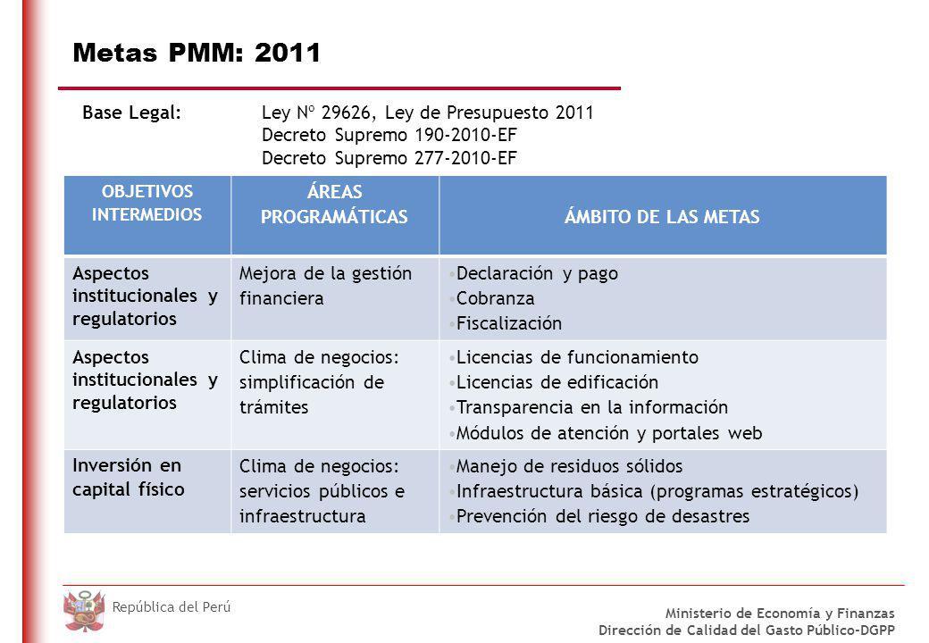 Ponderadores para la distribución de recursos del PI
