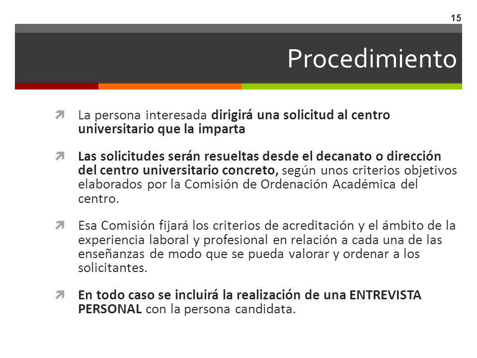 Procedimiento La persona interesada dirigirá una solicitud al centro universitario que la imparta.