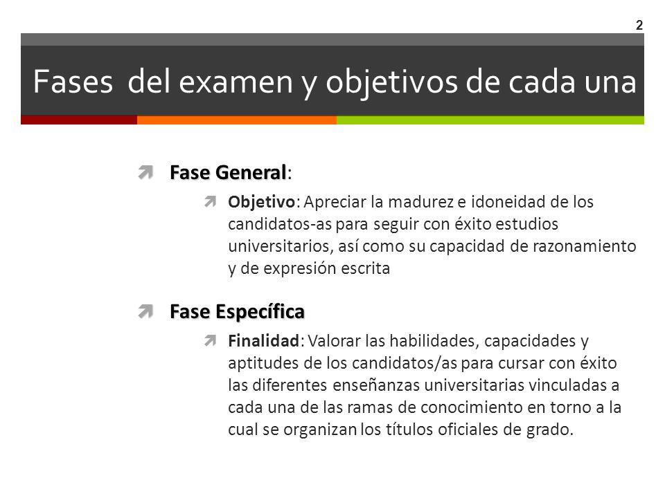 Fases del examen y objetivos de cada una