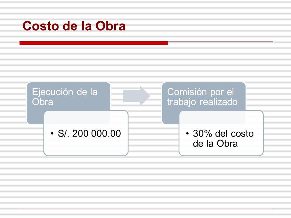 Costo de la Obra Ejecución de la Obra S/. 200 000.00