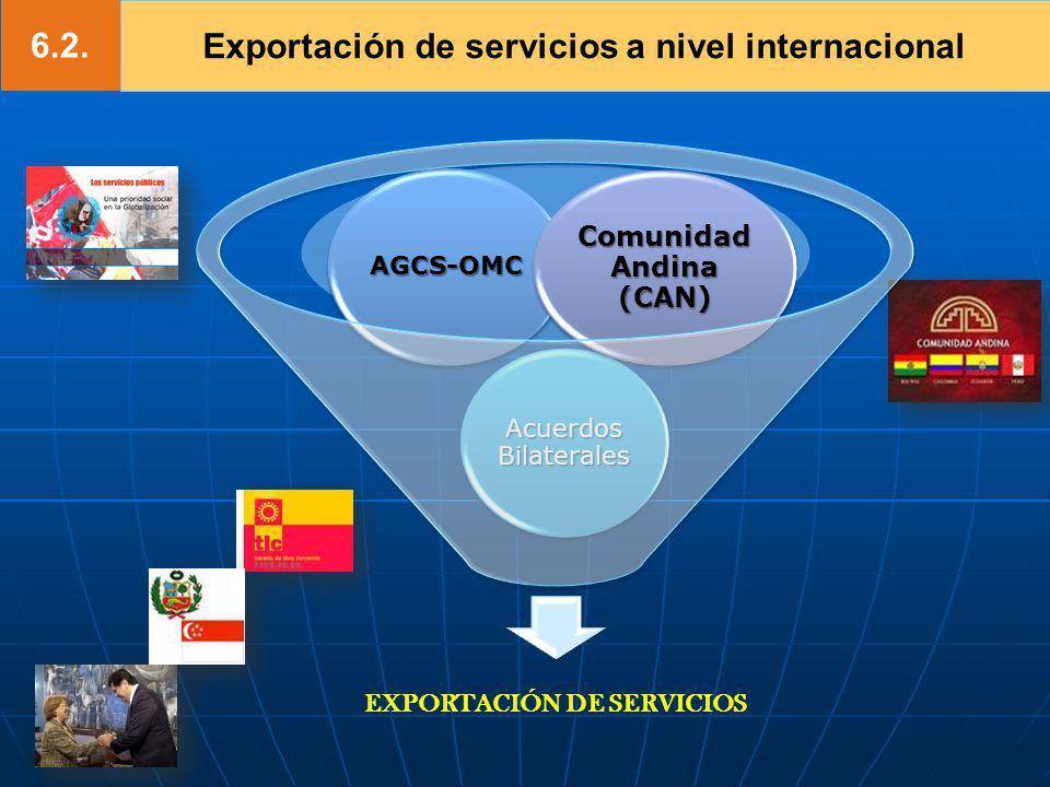 Exportación de servicios a nivel internacional