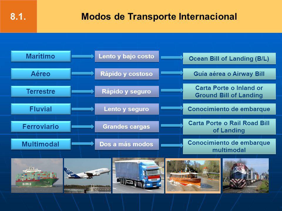 8.1. Modos de Transporte Internacional