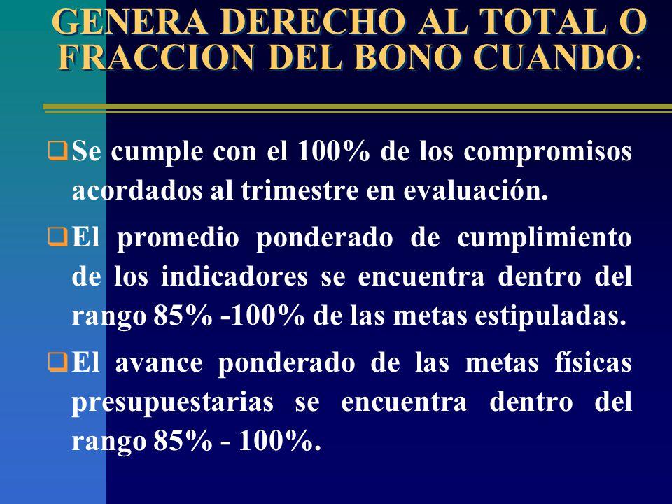 GENERA DERECHO AL TOTAL O FRACCION DEL BONO CUANDO: