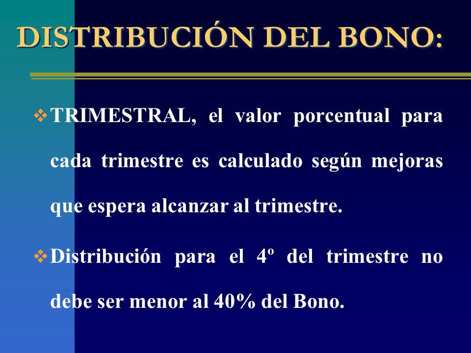 DISTRIBUCIÓN DEL BONO:
