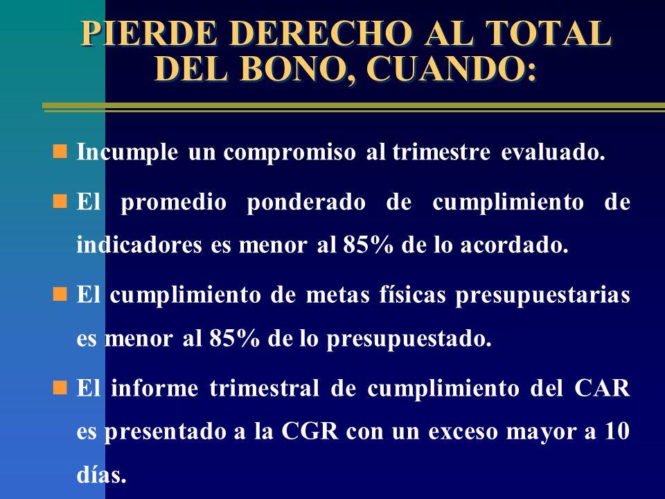 PIERDE DERECHO AL TOTAL DEL BONO, CUANDO: