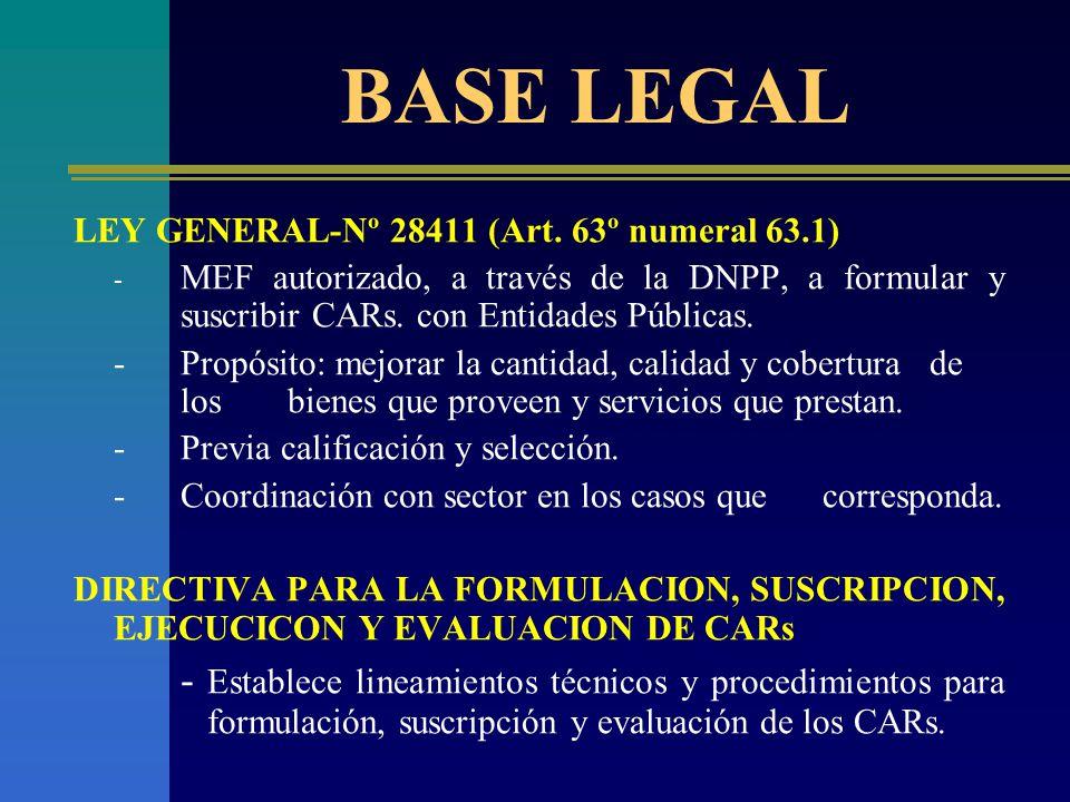 BASE LEGAL LEY GENERAL-Nº 28411 (Art. 63º numeral 63.1) - MEF autorizado, a través de la DNPP, a formular y suscribir CARs. con Entidades Públicas.