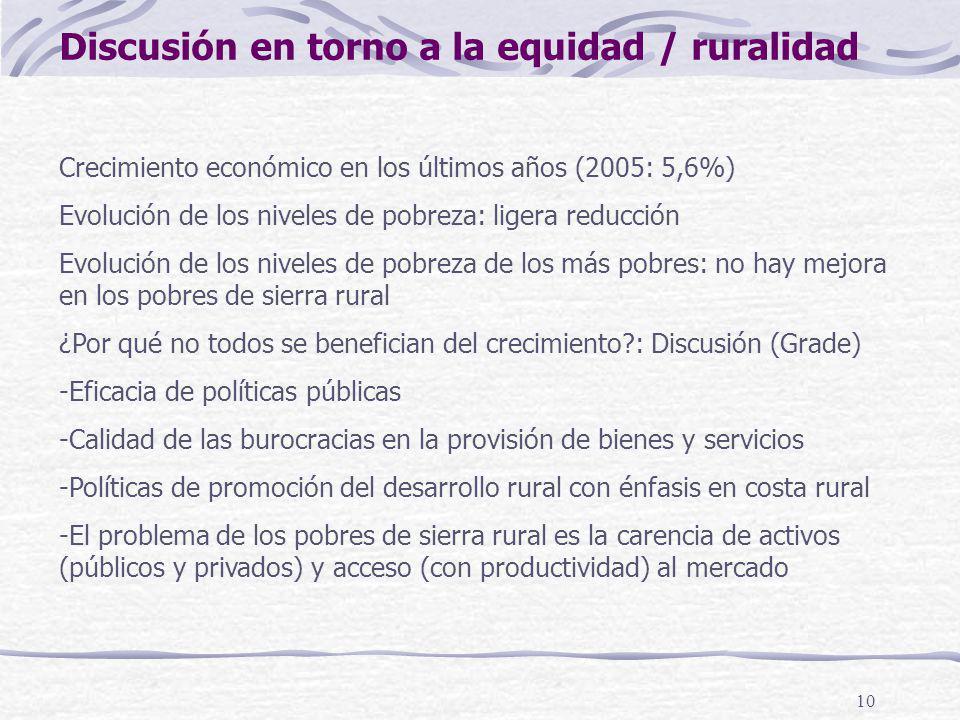 Discusión en torno a la equidad / ruralidad