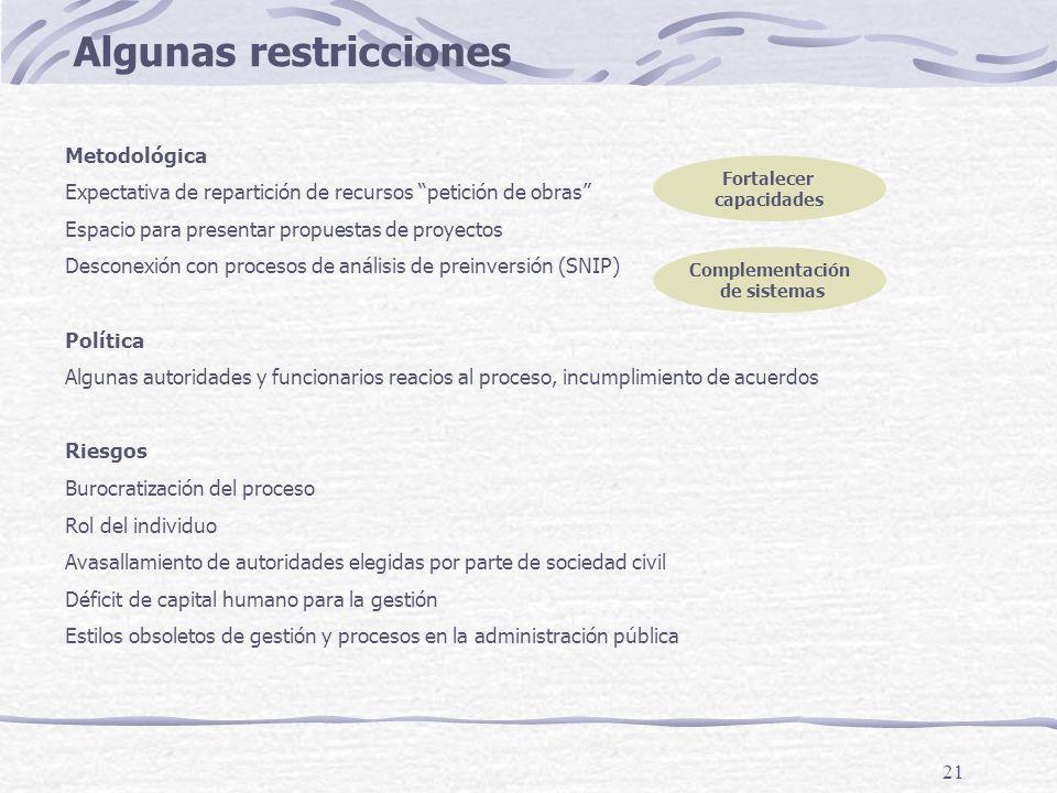 Algunas restricciones