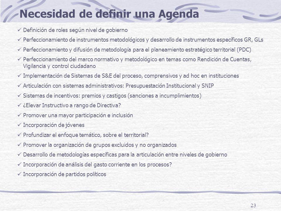 Necesidad de definir una Agenda