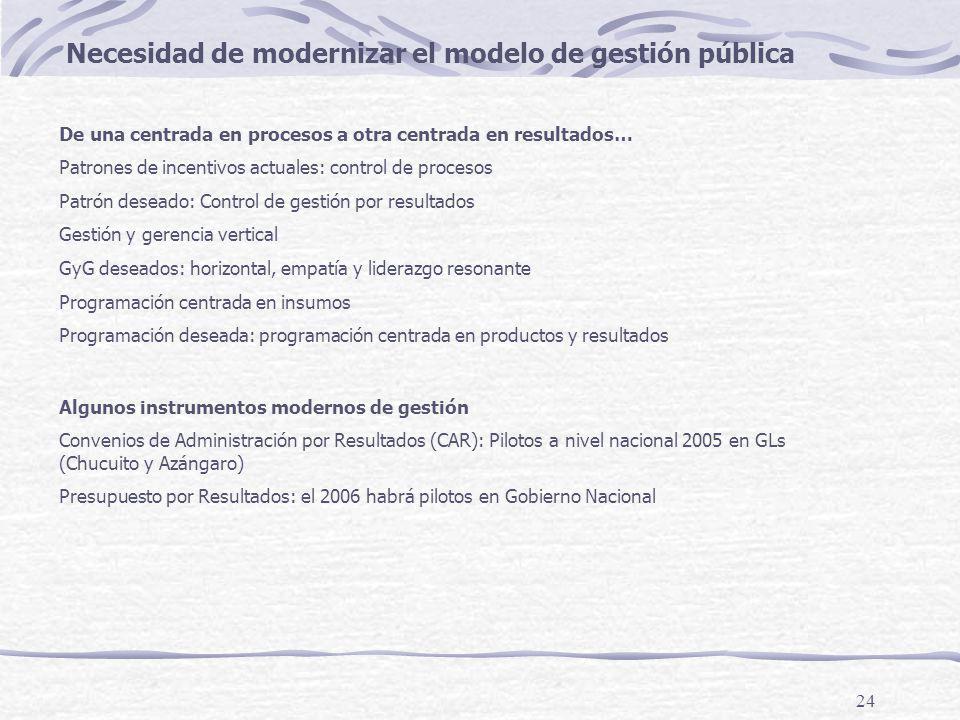 Necesidad de modernizar el modelo de gestión pública