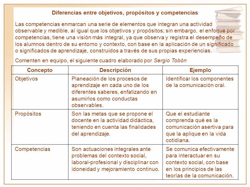 Diferencias entre objetivos, propósitos y competencias
