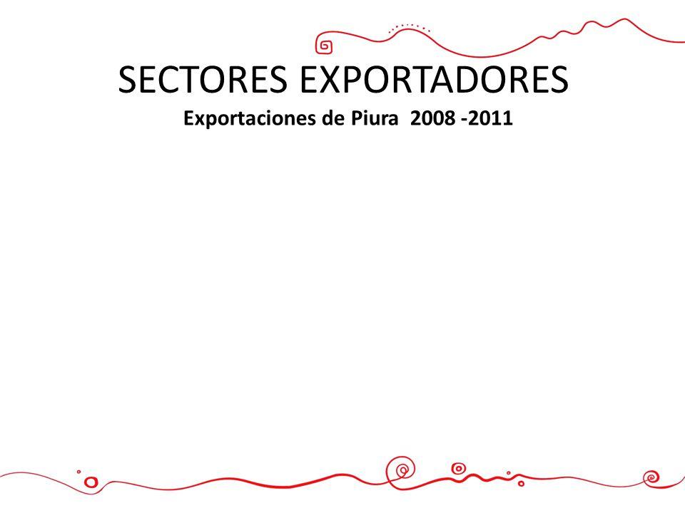 Exportaciones de Piura 2008 -2011