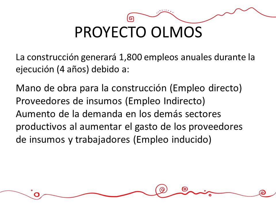 PROYECTO OLMOS Mano de obra para la construcción (Empleo directo)