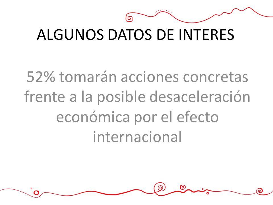 ALGUNOS DATOS DE INTERES