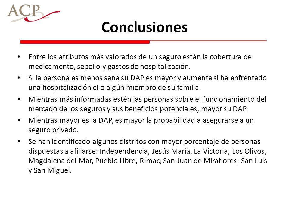 Conclusiones Entre los atributos más valorados de un seguro están la cobertura de medicamento, sepelio y gastos de hospitalización.