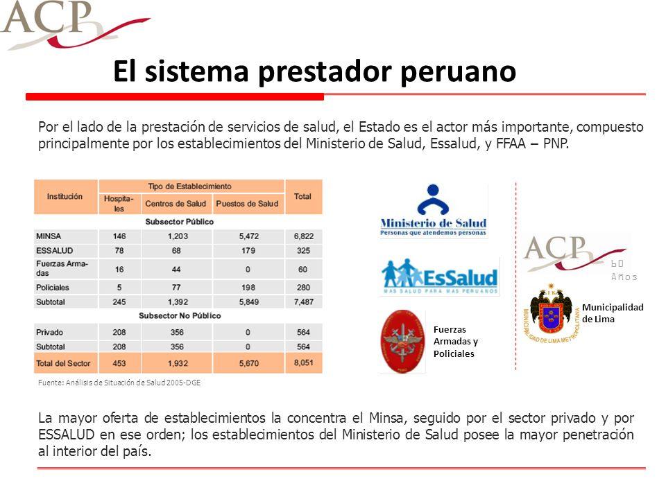 El sistema prestador peruano