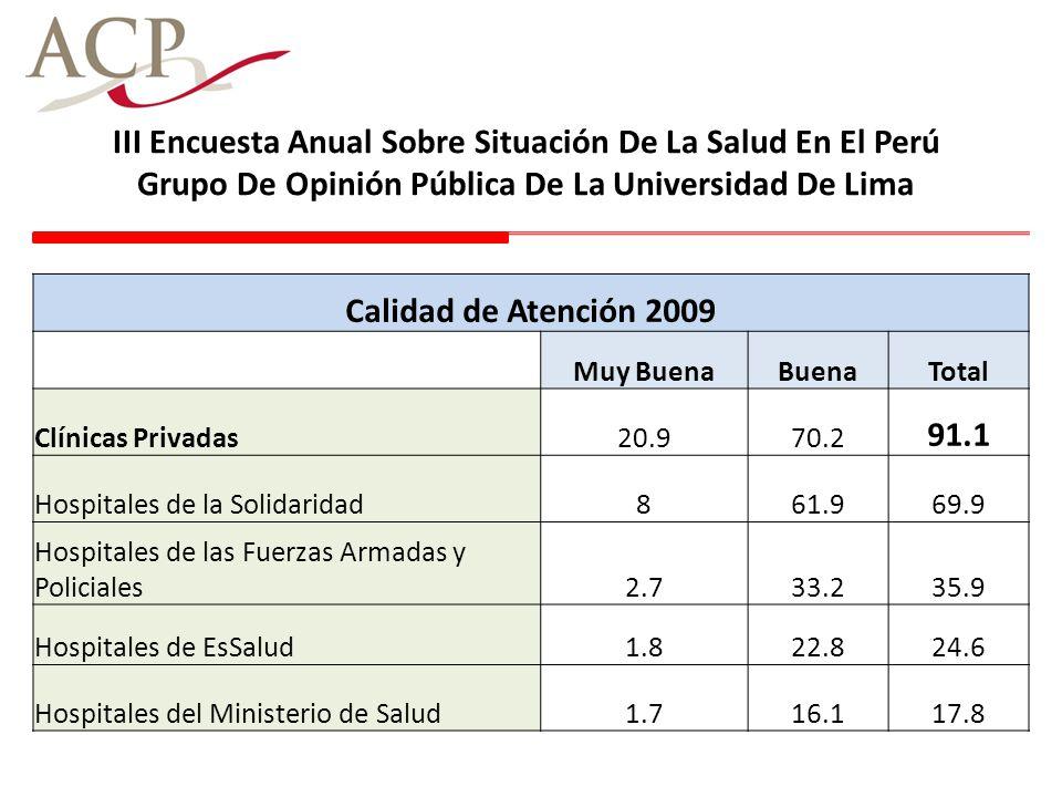 III Encuesta Anual Sobre Situación De La Salud En El Perú Grupo De Opinión Pública De La Universidad De Lima