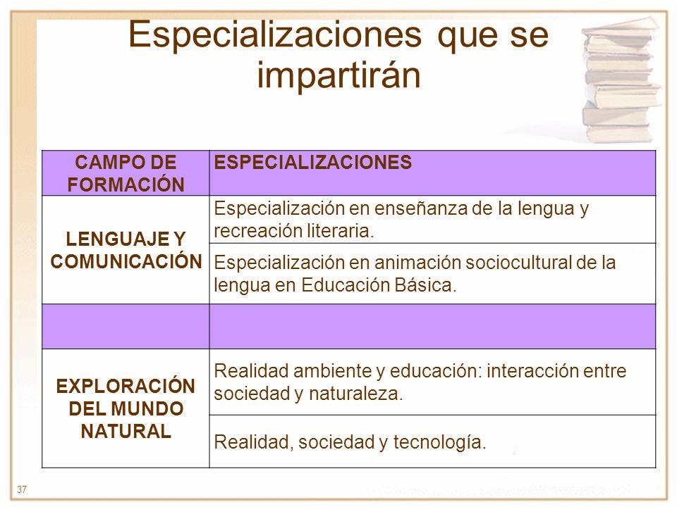 LENGUAJE Y COMUNICACIÓN EXPLORACIÓN DEL MUNDO NATURAL