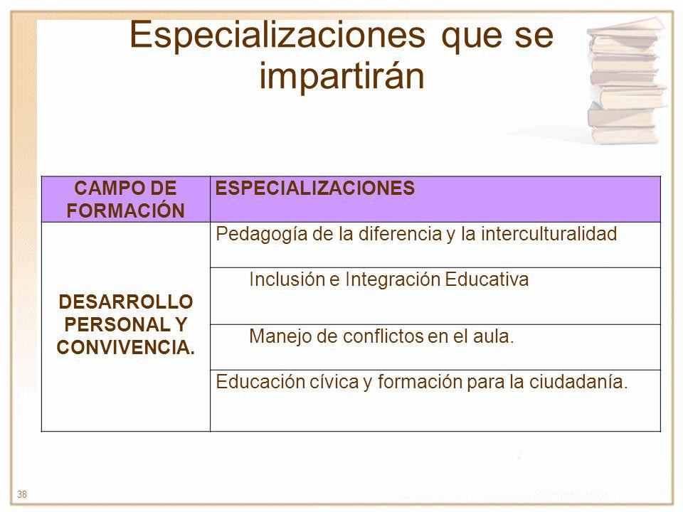 DESARROLLO PERSONAL Y CONVIVENCIA.