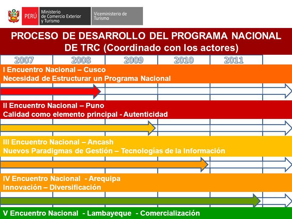 PROCESO DE DESARROLLO DEL PROGRAMA NACIONAL DE TRC (Coordinado con los actores)