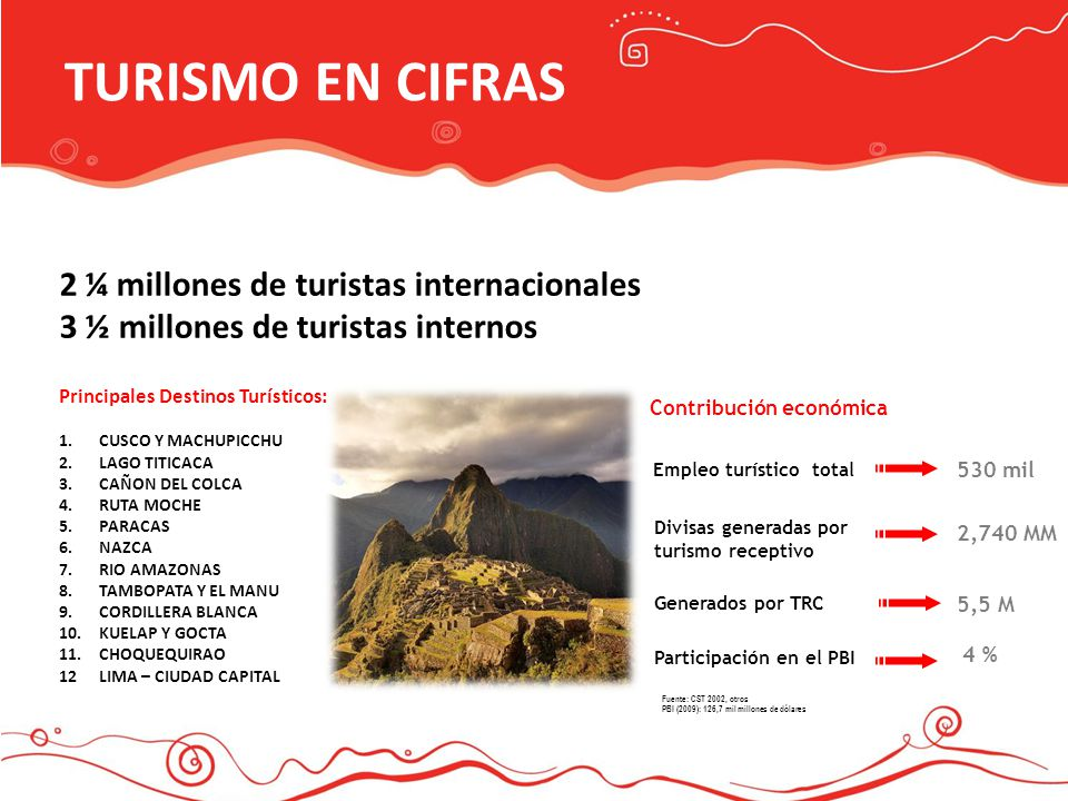 TURISMO EN CIFRAS 2 ¼ millones de turistas internacionales